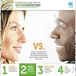 Team Gisele Or Team Don: Stars Face Off For World Environment Day